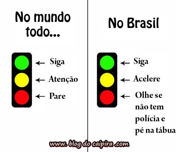 sinaleiro no Brasil