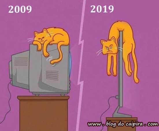 tecnologia em 10 anos
